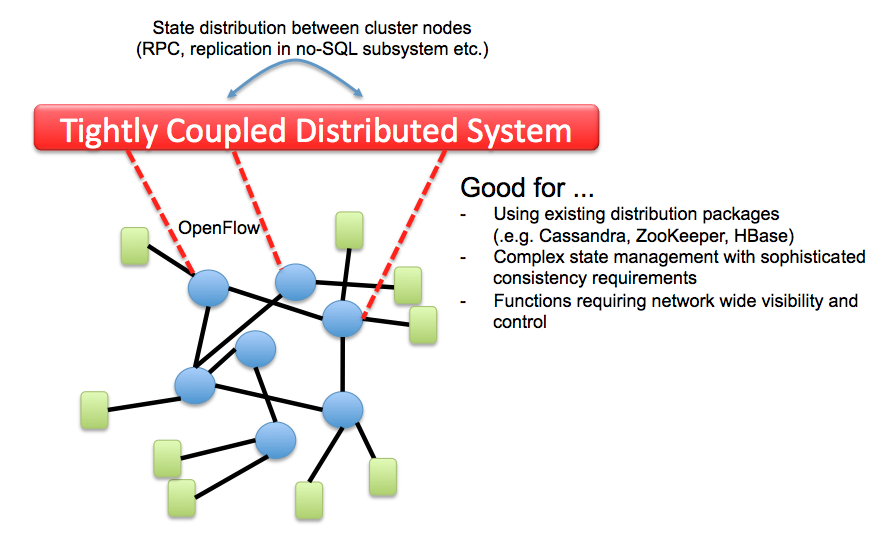 difference between cloud computing and distributed computing pdf